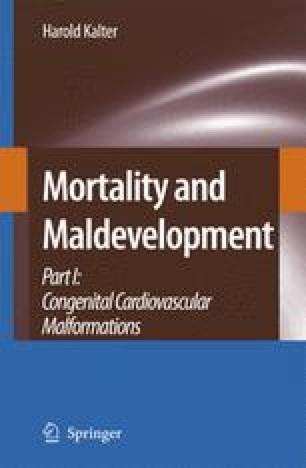 Mortality and Maldevelopment