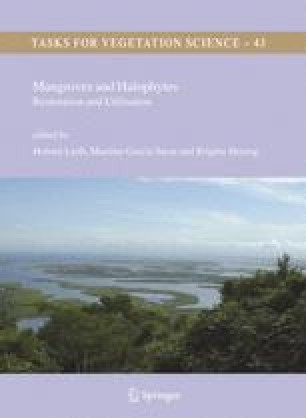 Mangroves and Halophytes: Restoration and Utilisation