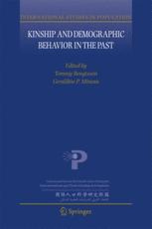 Kinship and Demographic Behavior in the Past
