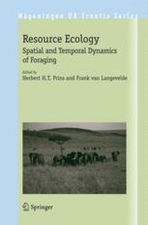 Resource Ecology