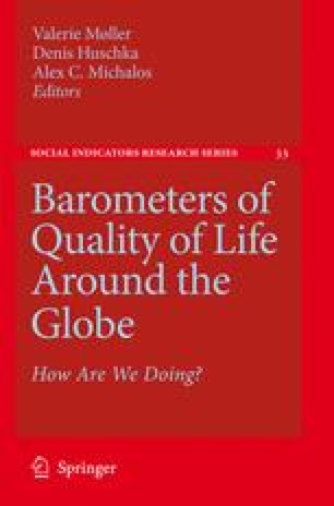 Barometers of Quality of Life Around the Globe