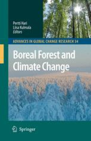Boreal Forest and Climate Change