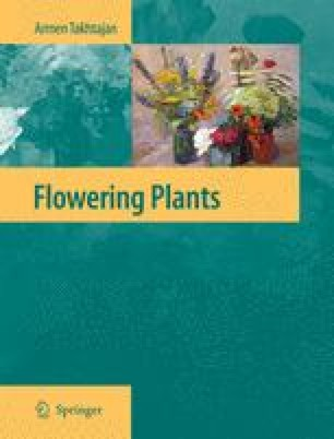 Class Liliopsida (Monocotyledons) | SpringerLink