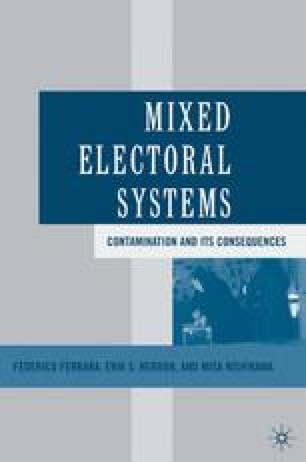 Mixed Electoral Systems