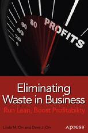 Eliminating Waste in Business