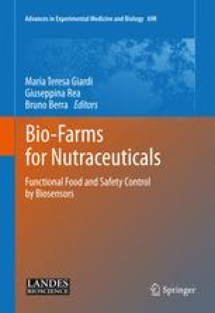 Bio-Farms for Nutraceuticals