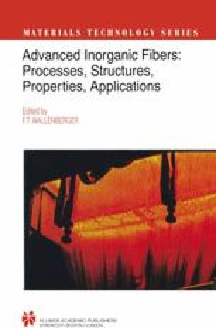 Advanced Inorganic Fibers