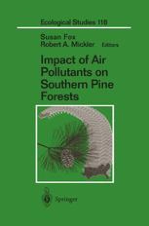 Impact of Air Pollutants on Southern Pine Forests
