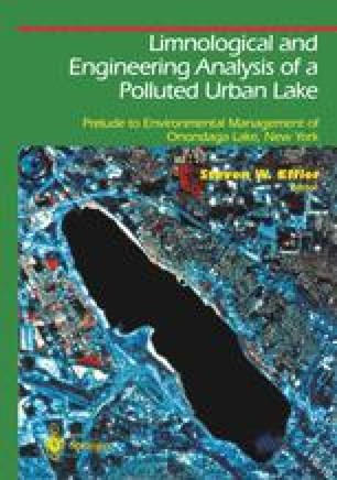 Limnological and Engineering Analysis of Polluted Urban Lake