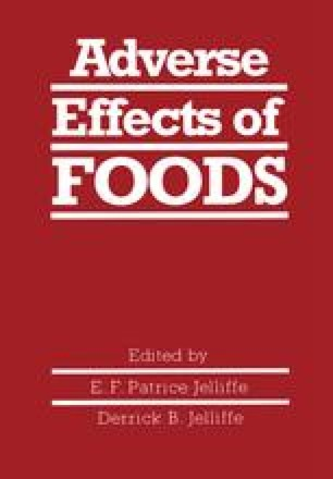 Adverse Effects of Foods