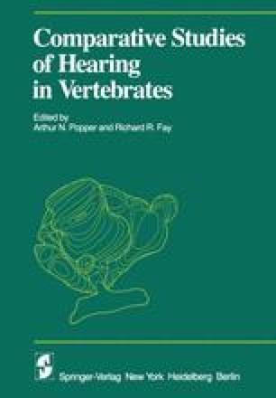 Comparative Studies of Hearing in Vertebrates