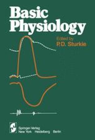 Basic Physiology
