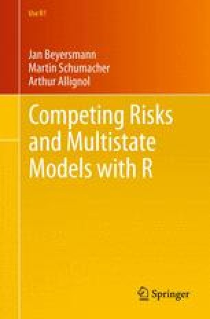 Competing Risks and Multistate Models with R