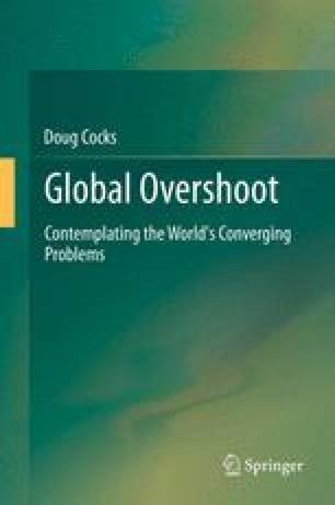 Global Overshoot