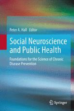 Social Neuroscience and Public Health