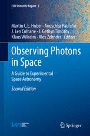 Observing Photons in Space