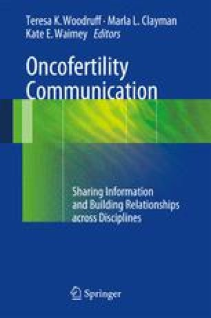 Oncofertility Communication