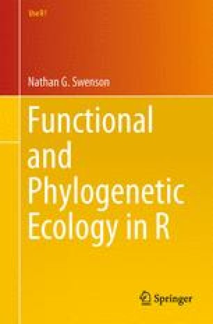 Functional and Phylogenetic Ecology in R