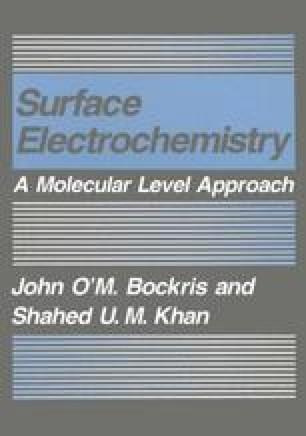 Surface Electrochemistry