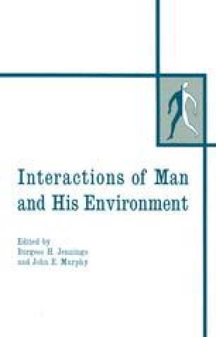man environment relationship