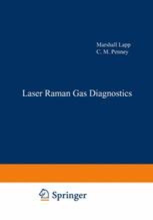 Laser Raman Gas Diagnostics