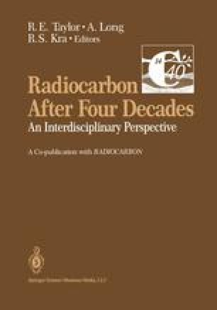 Radiocarbon dating counting