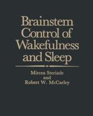 Brainstem Control of Wakefulness and Sleep