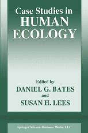 Case Studies in Human Ecology