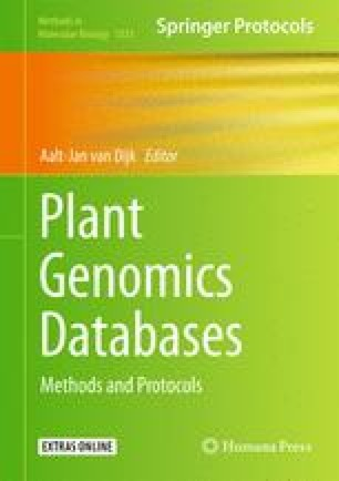 Plant Genomics Databases