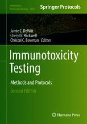 Developmental Immunotoxicity (DIT) Testing: Current Recommendations