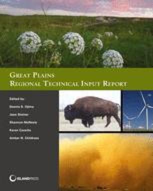 Great Plains Societal Considerations | SpringerLink