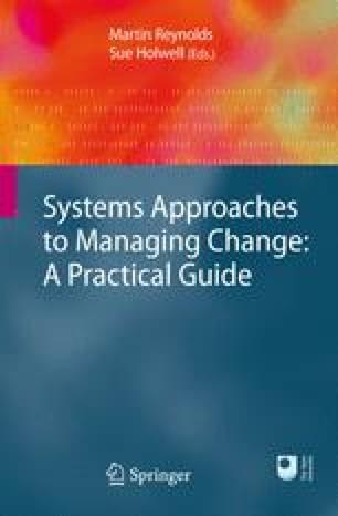 Soft Systems Methodology   SpringerLink
