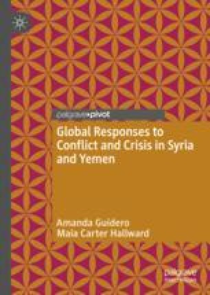 International Laws and Norms and Intervention in Syria and