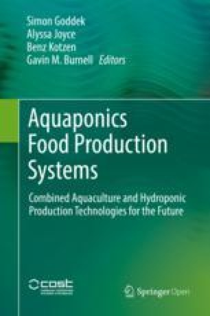 Aquaponics: Closing the Cycle on Limited Water, Land and