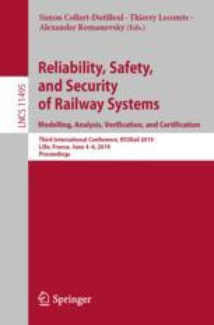 The Recent Applications of Machine Learning in Rail Track ...