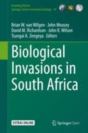 Biological Invasions in South Africa: An Overview | SpringerLink