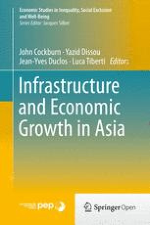 Infrastructure and Growth | SpringerLink