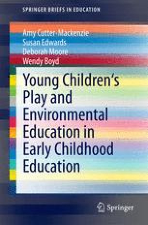 Play-Based Learning in Early Childhood Education | SpringerLink
