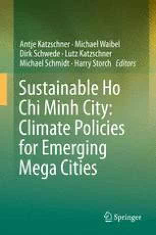 Climate Change Adaptation Governance in the Ho Chi Minh City