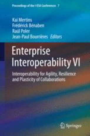 Enterprise Interoperability VI