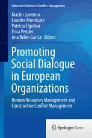 Promoting Social Dialogue in European Organizations
