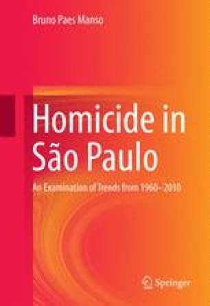 The Reduction In Homicides Springerlink