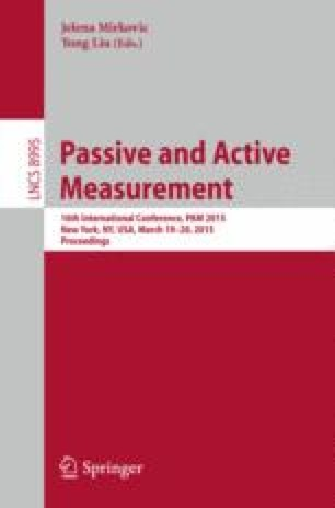 Passive and Active Measurement