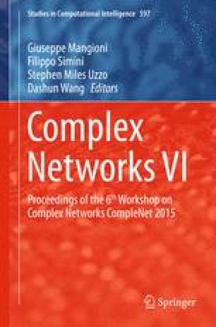 Complex Networks VI