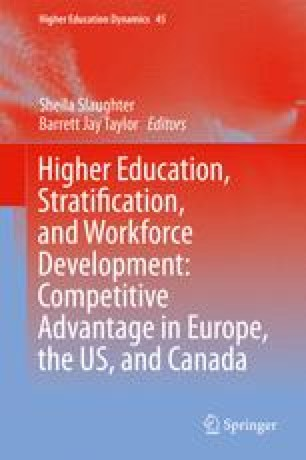 Higher Education, Stratification, and Workforce Development
