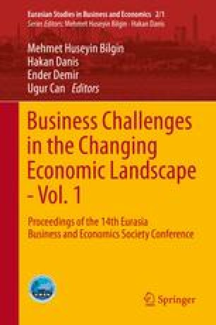 The role of institutions in socio economic development springerlink business challenges in the changing economic landscape vol 1 fandeluxe Choice Image