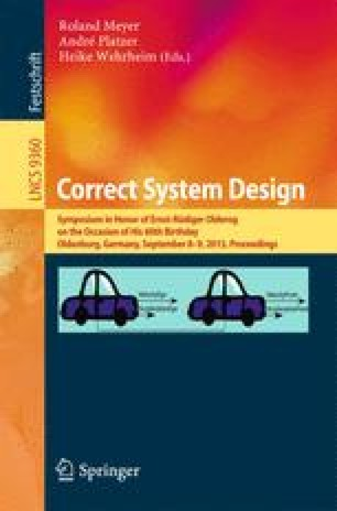 Correct System Design