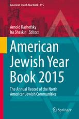 Jewish Institutions Springerlink