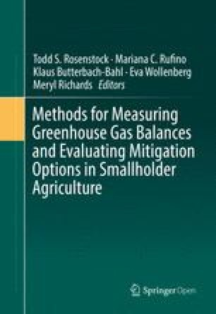 Methods for Measuring Greenhouse Gas Balances and Evaluating Mitigation Options in Smallholder Agriculture