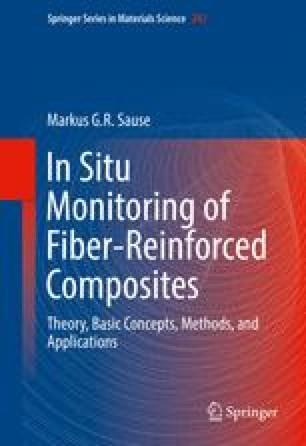 Computed tomography springerlink in situ monitoring of fiber reinforced composites download book fandeluxe Gallery